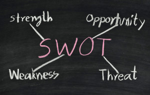 Law Firm SWOT Analysis